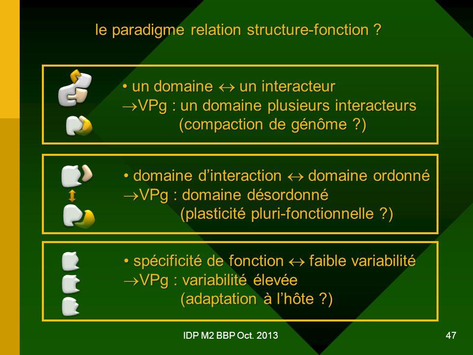 le paradigme relation structure-fonction .