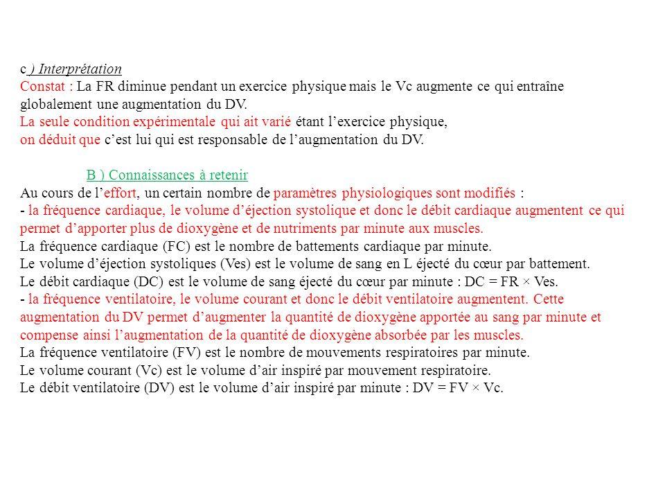 c ) Interprétation Constat : La FR diminue pendant un exercice physique mais le Vc augmente ce qui entraîne globalement une augmentation du DV. La seu