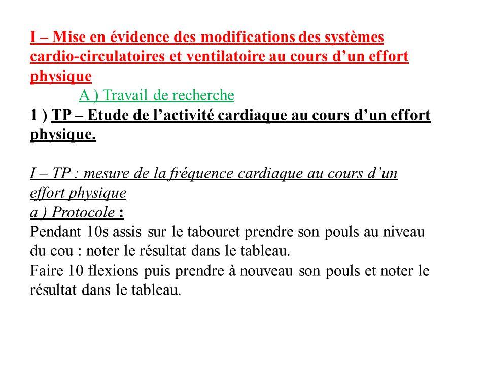 I – Mise en évidence des modifications des systèmes cardio-circulatoires et ventilatoire au cours d'un effort physique A ) Travail de recherche 1 ) TP