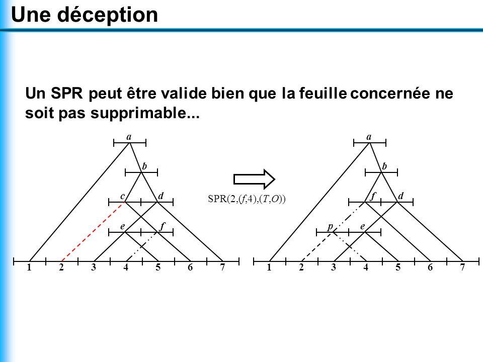 Une déception Un SPR peut être valide bien que la feuille concernée ne soit pas supprimable...