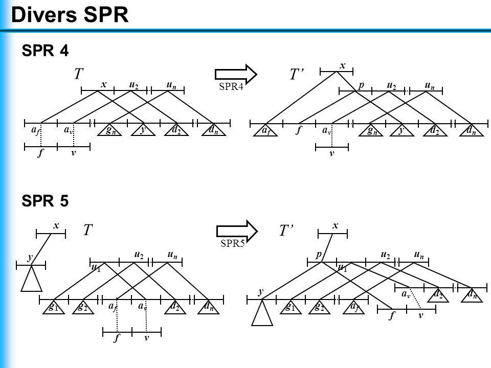 Divers SPR SPR 4 g n a v y SPR4 u 2 u n x d2d2 dndn a f T T' fv g n a v y u 2 u n p d2d2 dndn a f f v x SPR 5 a f g2g2 a v SPR5 u 2 u n u1 u1 d2d2 dndn g1g1 x y T T' vf u 2 u n u1 u1 a v d2d2 dndn g1g1 g2g2 p y v a f f x