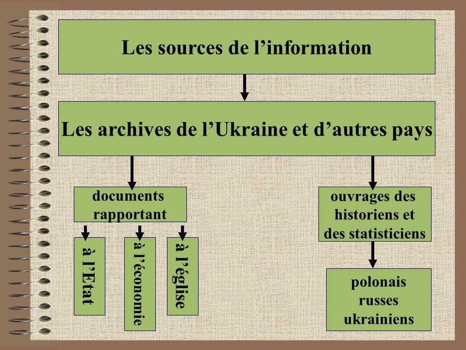 Les sources de l'information Les archives de l'Ukraine et d'autres pays documents rapportant ouvrages des historiens et des statisticiens à l'Etat à l'économie à l'église polonais russes ukrainiens