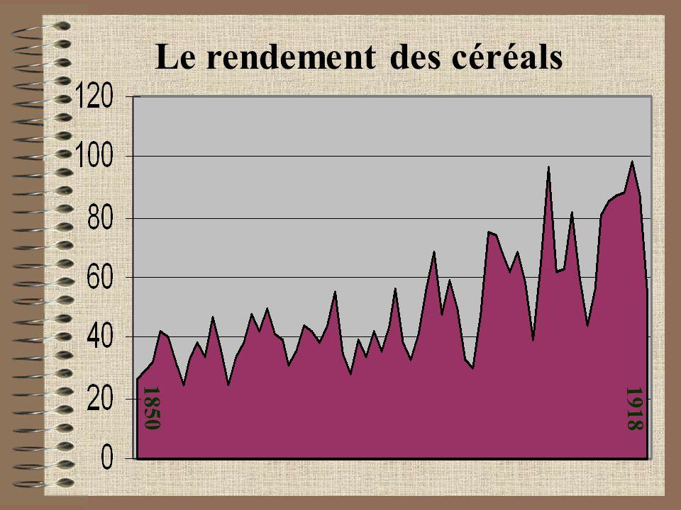 1850 1918 Le rendement des céréals
