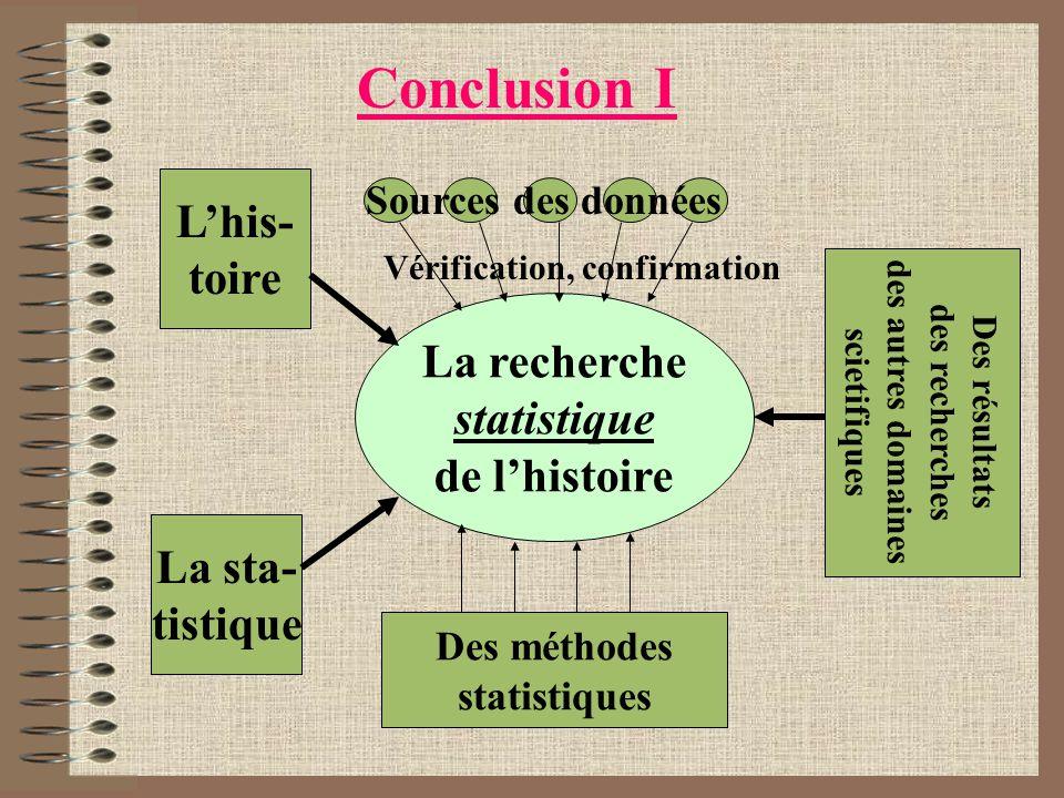 Conclusion I La recherche statistique de l'histoire L'his- toire La sta- tistique Des méthodes statistiques Des résultats des recherches des autres domaines scietifiques Sources des données Vérification, confirmation