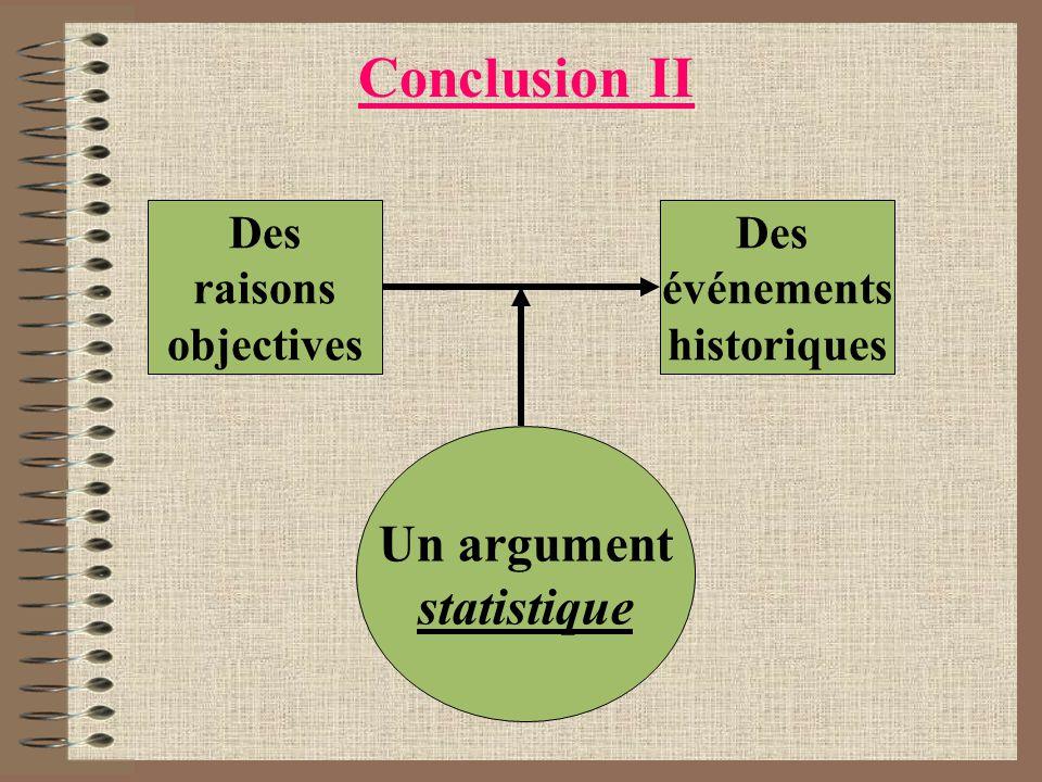 Conclusion II Des raisons objectives Des événements historiques Un argument statistique
