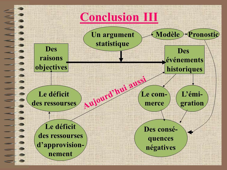 Conclusion III Des raisons objectives Des événements historiques Un argument statistique Le déficit des ressourses Le déficit des ressourses d'approvi