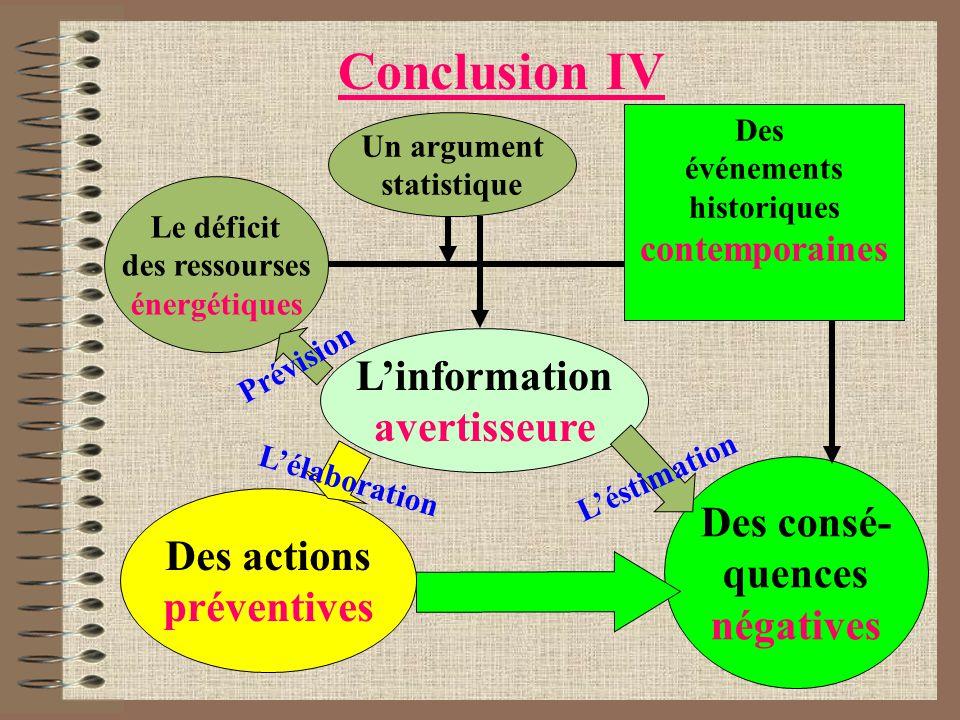 Conclusion IV Des événements historiques Un argument statistique Le déficit des ressourses énergétiques Des consé- quences négatives Des événements hi