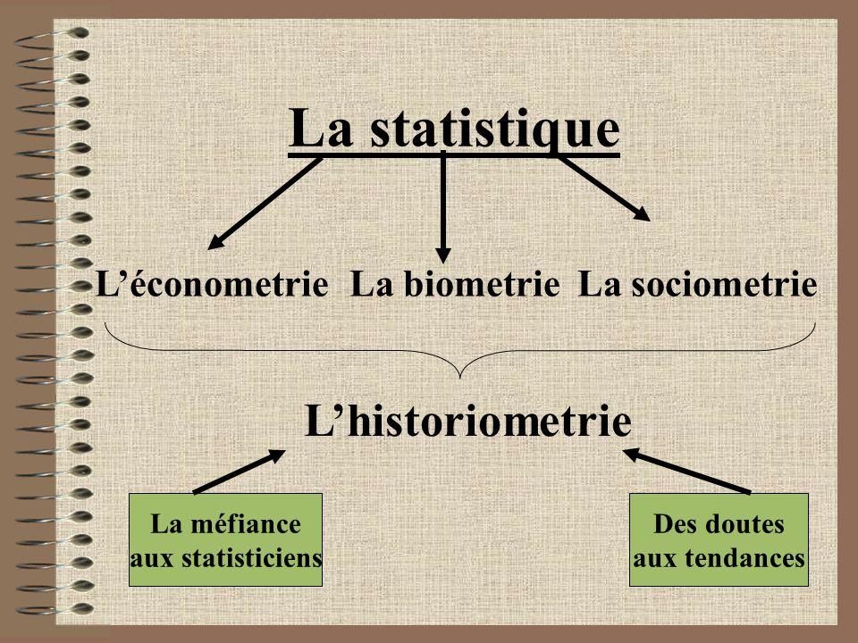 La statistique La biometrieL'économetrieLa sociometrie L'historiometrie La méfiance aux statisticiens Des doutes aux tendances