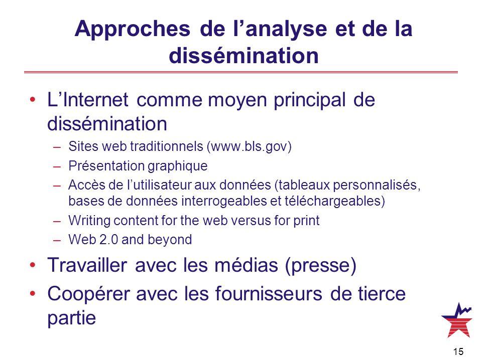 15 Approches de l'analyse et de la dissémination L'Internet comme moyen principal de dissémination –Sites web traditionnels (www.bls.gov) –Présentatio