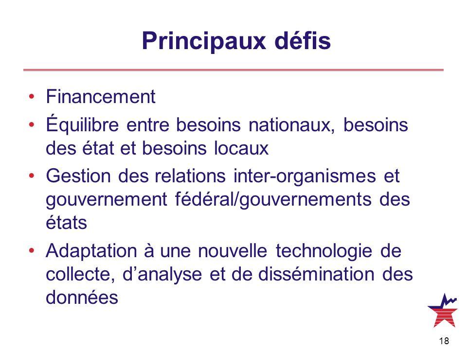 18 Principaux défis Financement Équilibre entre besoins nationaux, besoins des état et besoins locaux Gestion des relations inter-organismes et gouver