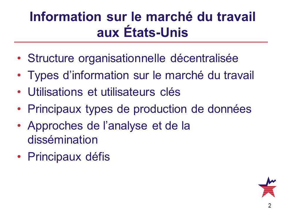 2 Information sur le marché du travail aux États-Unis Structure organisationnelle décentralisée Types d'information sur le marché du travail Utilisations et utilisateurs clés Principaux types de production de données Approches de l'analyse et de la dissémination Principaux défis