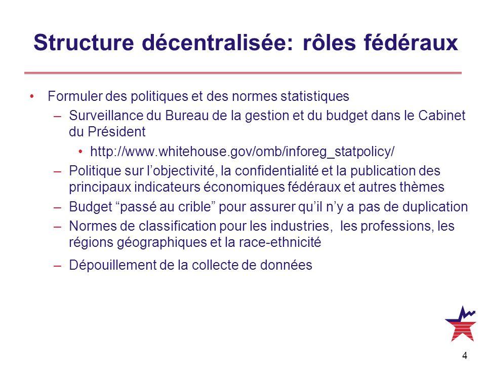 4 Structure décentralisée: rôles fédéraux Formuler des politiques et des normes statistiques –Surveillance du Bureau de la gestion et du budget dans l