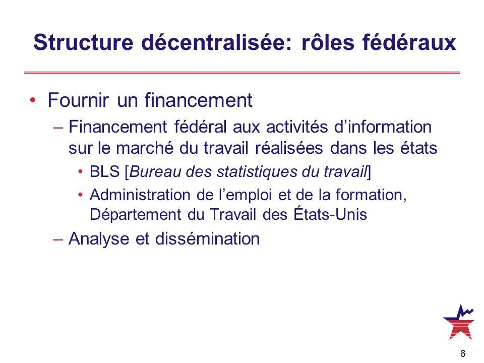 6 Structure décentralisée: rôles fédéraux Fournir un financement –Financement fédéral aux activités d'information sur le marché du travail réalisées dans les états BLS [Bureau des statistiques du travail] Administration de l'emploi et de la formation, Département du Travail des États-Unis –Analyse et dissémination