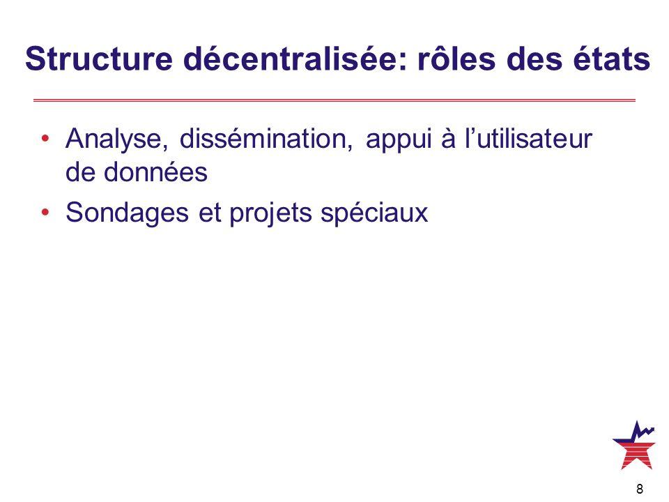 8 Analyse, dissémination, appui à l'utilisateur de données Sondages et projets spéciaux Structure décentralisée: rôles des états