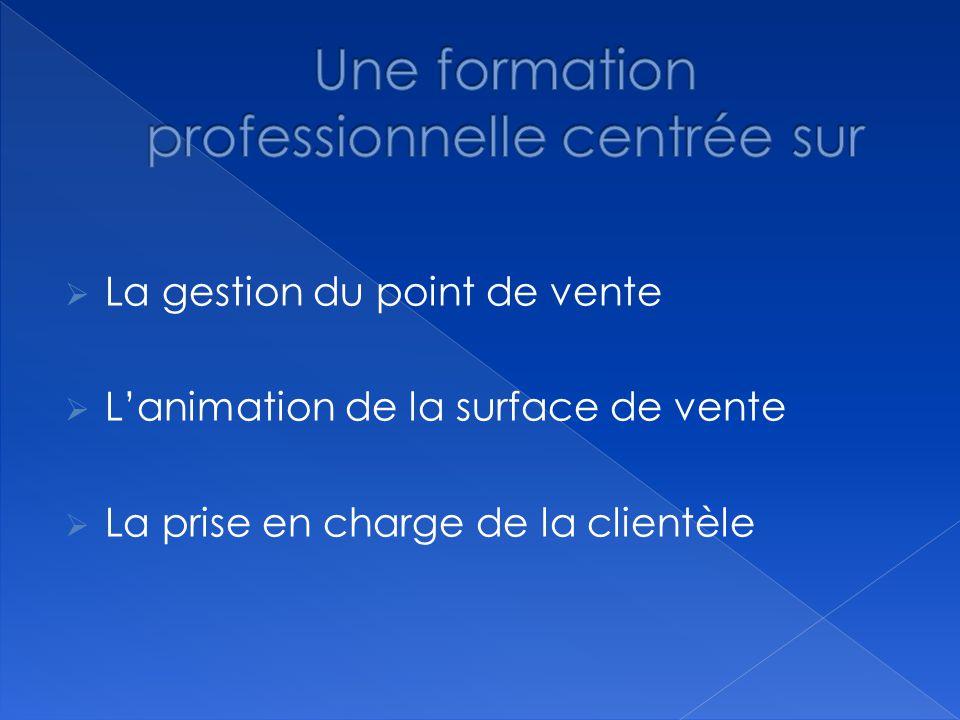  La gestion du point de vente  L'animation de la surface de vente  La prise en charge de la clientèle