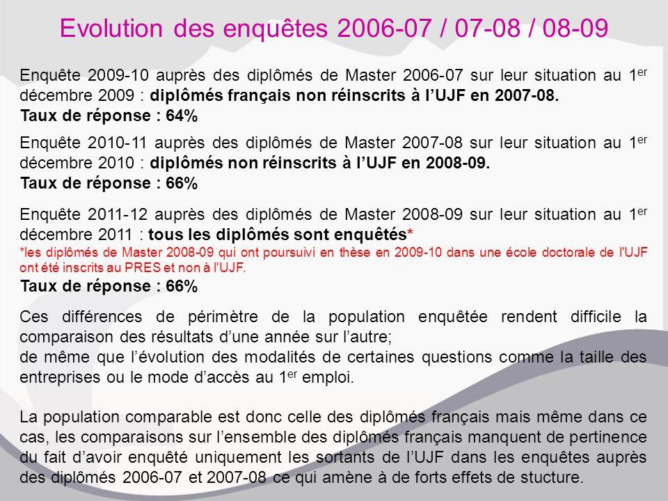 Evolution des enquêtes 2006-07 / 07-08 / 08-09 Enquête 2009-10 auprès des diplômés de Master 2006-07 sur leur situation au 1 er décembre 2009 : diplômés français non réinscrits à l'UJF en 2007-08.