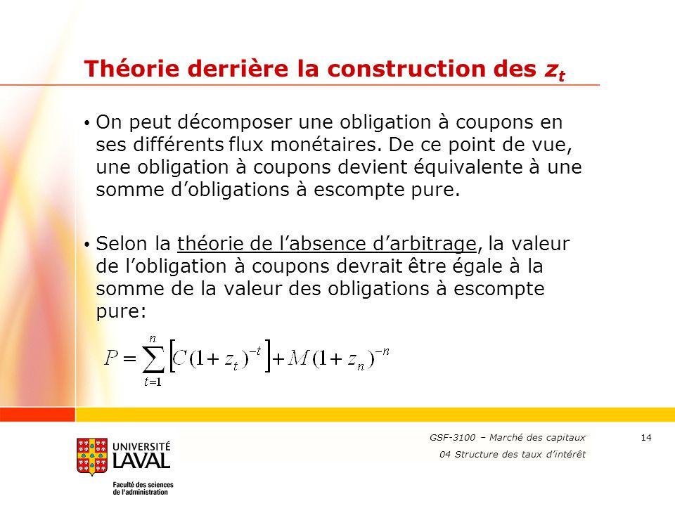 www.ulaval.ca 14 Théorie derrière la construction des z t On peut décomposer une obligation à coupons en ses différents flux monétaires. De ce point d