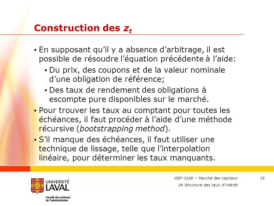 www.ulaval.ca 15 Construction des z t En supposant qu'il y a absence d'arbitrage, il est possible de résoudre l'équation précédente à l'aide: Du prix,