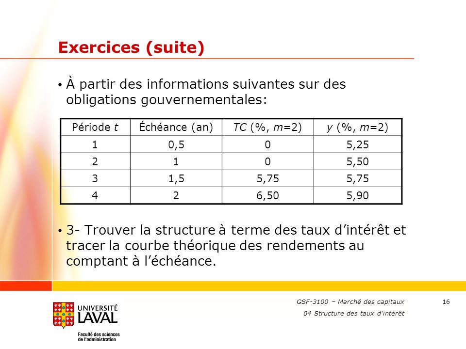 www.ulaval.ca 16 Exercices (suite) À partir des informations suivantes sur des obligations gouvernementales: 3- Trouver la structure à terme des taux