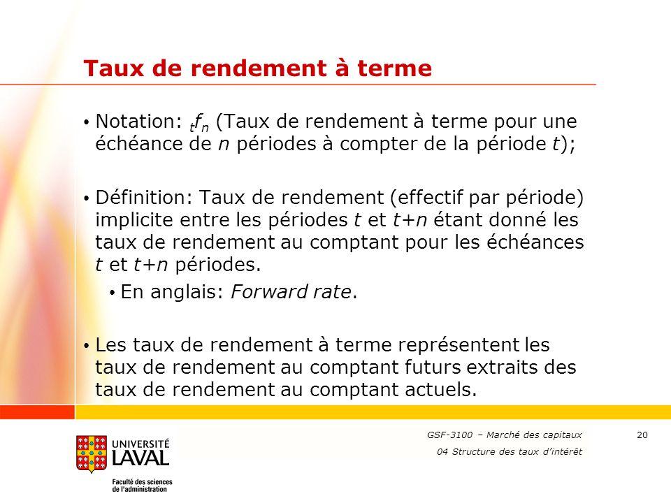 www.ulaval.ca 20 Taux de rendement à terme Notation: t f n (Taux de rendement à terme pour une échéance de n périodes à compter de la période t); Défi