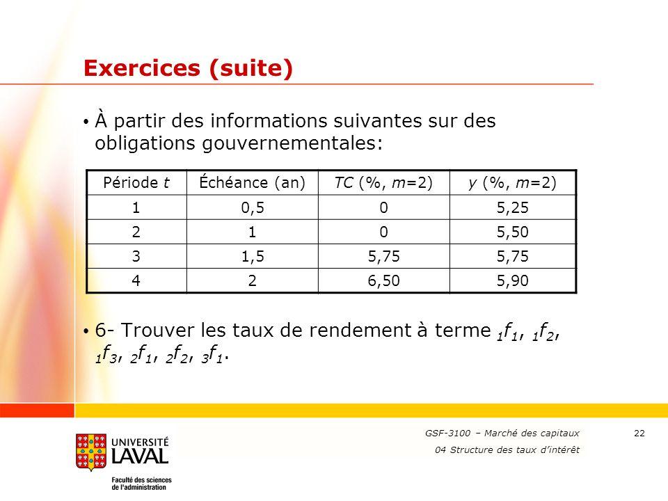 www.ulaval.ca 22 Exercices (suite) À partir des informations suivantes sur des obligations gouvernementales: 6- Trouver les taux de rendement à terme