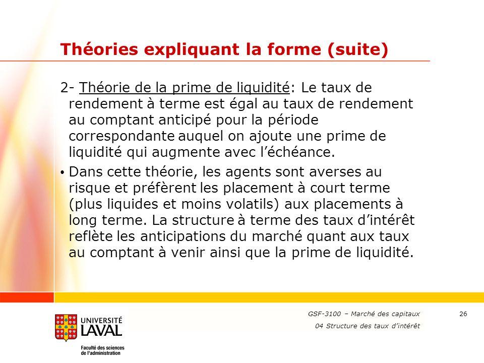 www.ulaval.ca 26 Théories expliquant la forme (suite) 2- Théorie de la prime de liquidité: Le taux de rendement à terme est égal au taux de rendement