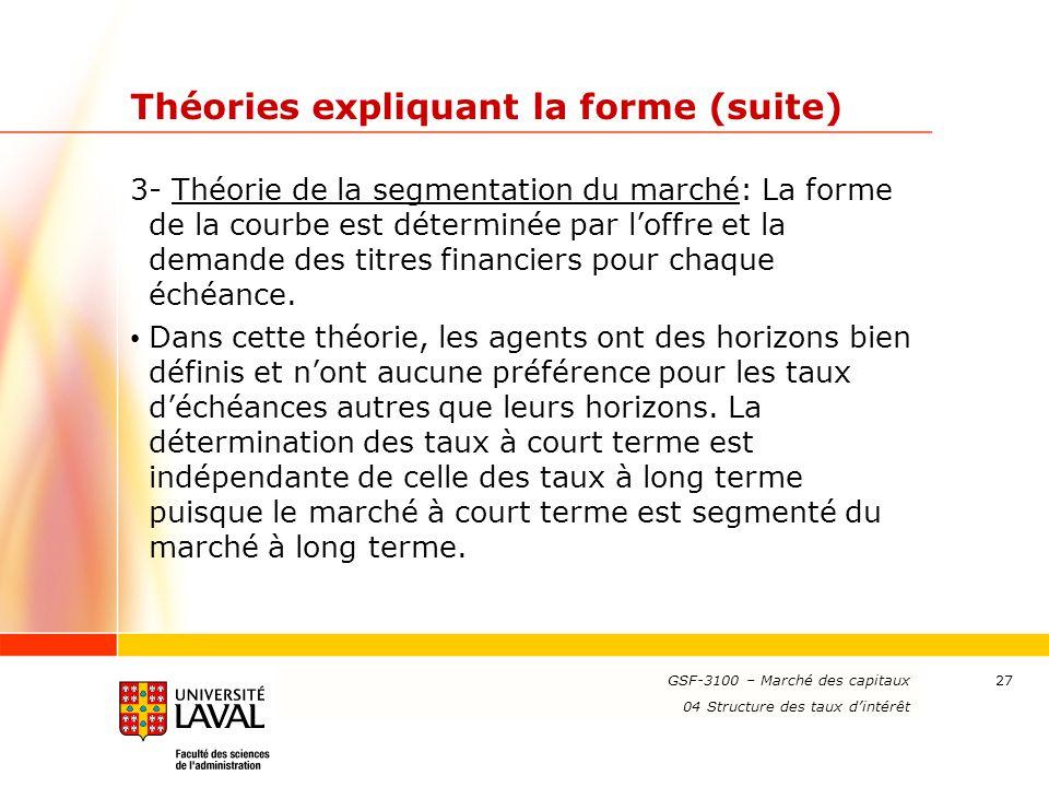 www.ulaval.ca 27 Théories expliquant la forme (suite) 3- Théorie de la segmentation du marché: La forme de la courbe est déterminée par l'offre et la