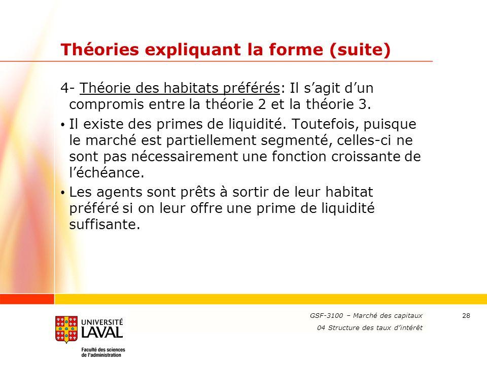 www.ulaval.ca 28 Théories expliquant la forme (suite) 4- Théorie des habitats préférés: Il s'agit d'un compromis entre la théorie 2 et la théorie 3. I