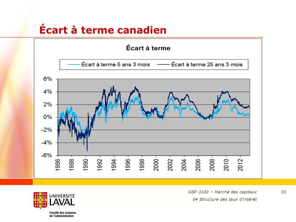 www.ulaval.ca 33 Écart à terme canadien GSF-3100 – Marché des capitaux 04 Structure des taux d'intérêt