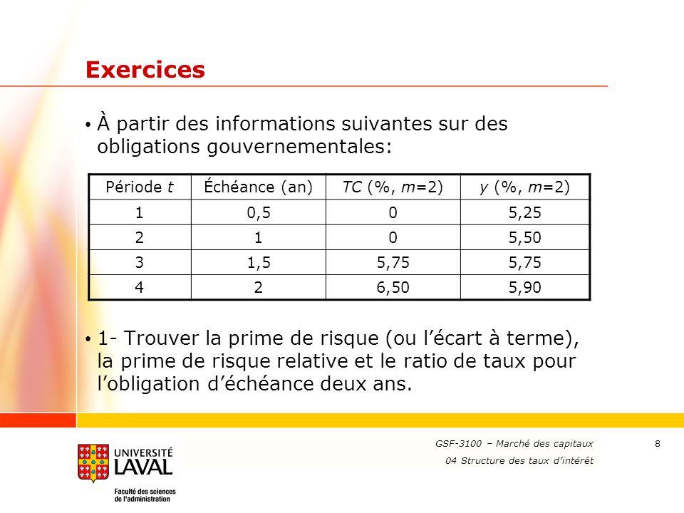 www.ulaval.ca 8 Exercices À partir des informations suivantes sur des obligations gouvernementales: 1- Trouver la prime de risque (ou l'écart à terme)