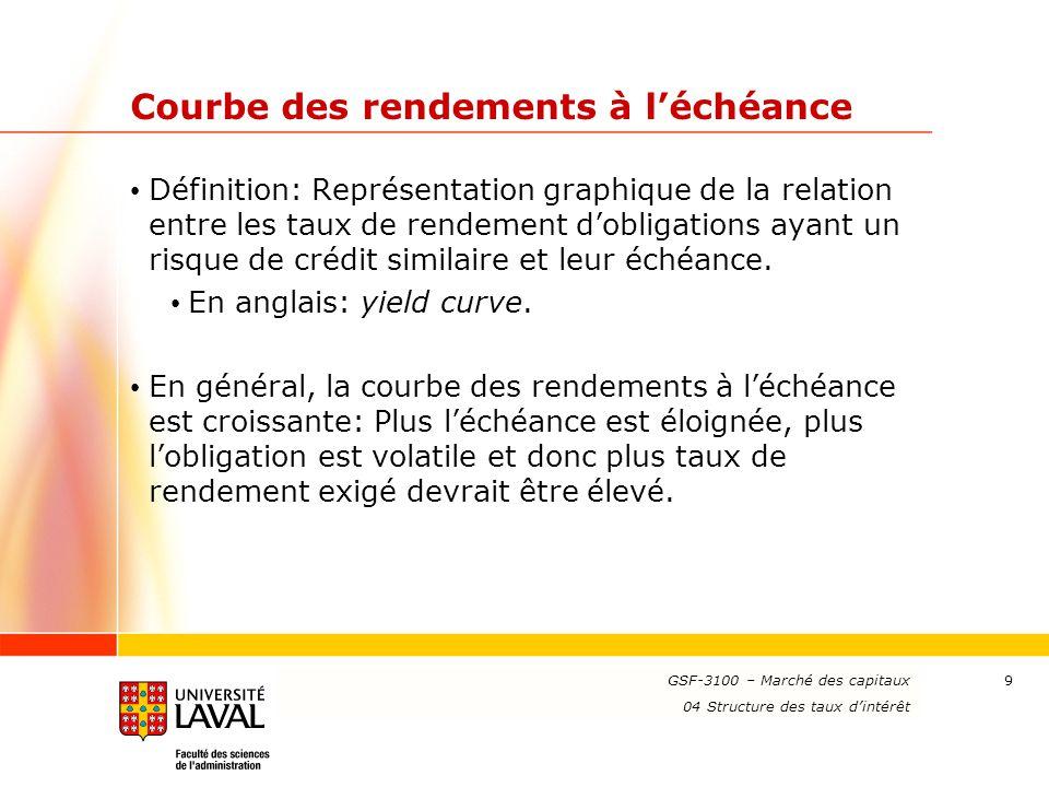 www.ulaval.ca 9 Courbe des rendements à l'échéance Définition: Représentation graphique de la relation entre les taux de rendement d'obligations ayant