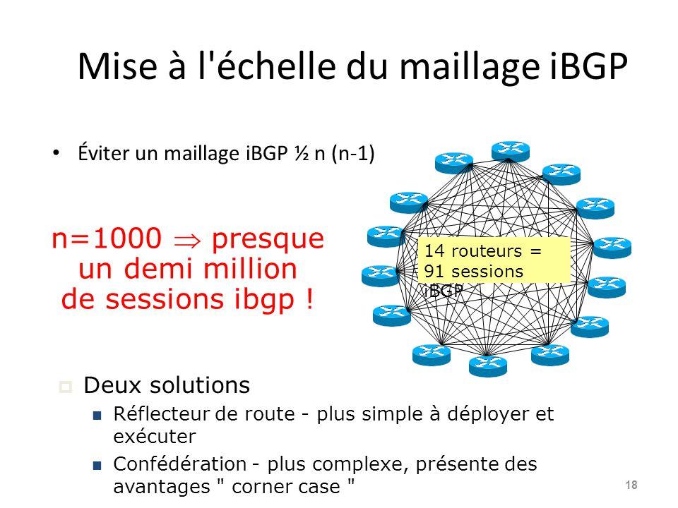 Mise à l'échelle du maillage iBGP Éviter un maillage iBGP ½ n (n-1) 18 n=1000  presque un demi million de sessions ibgp ! 14 routeurs = 91 sessions i