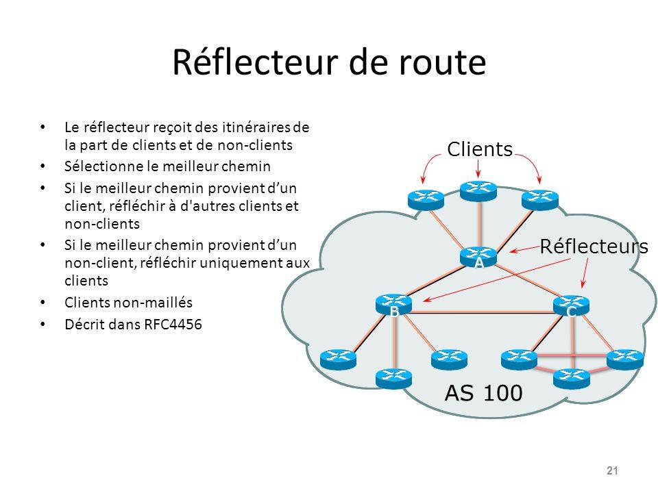 Le réflecteur reçoit des itinéraires de la part de clients et de non-clients Sélectionne le meilleur chemin Si le meilleur chemin provient d'un client