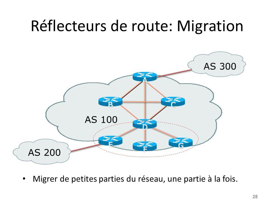 Réflecteurs de route: Migration Migrer de petites parties du réseau, une partie à la fois. 28 AS 200 AS 100 AS 300 A B G F E D C