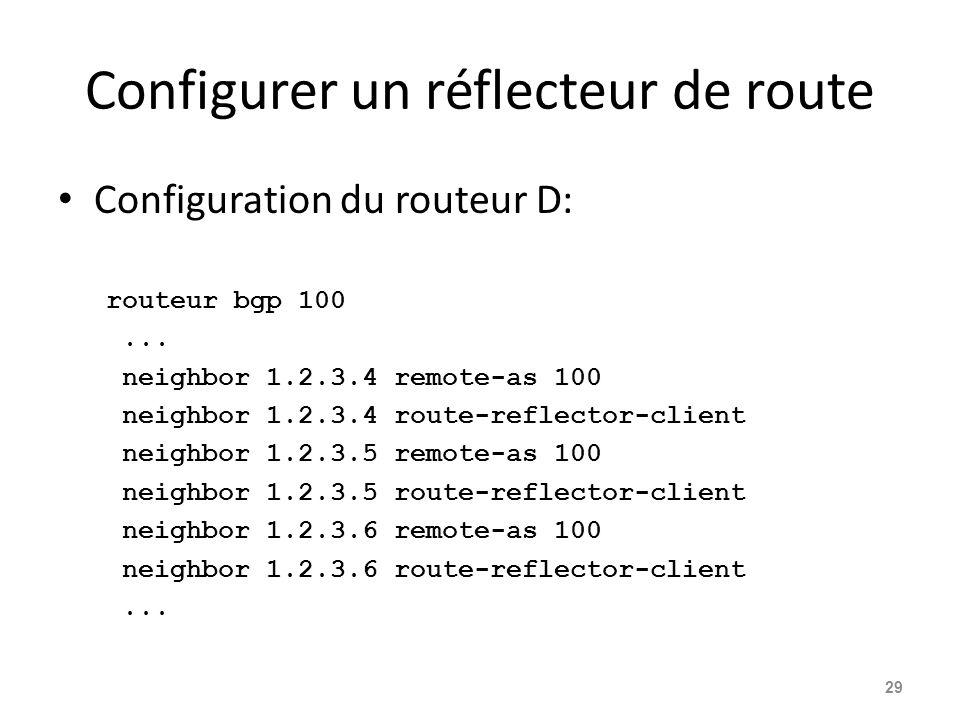 Configurer un réflecteur de route Configuration du routeur D: routeur bgp 100... neighbor 1.2.3.4 remote-as 100 neighbor 1.2.3.4 route-reflector-clien