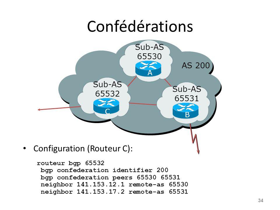 Confédérations Configuration (Routeur C): routeur bgp 65532 bgp confederation identifier 200 bgp confederation peers 65530 65531 neighbor 141.153.12.1