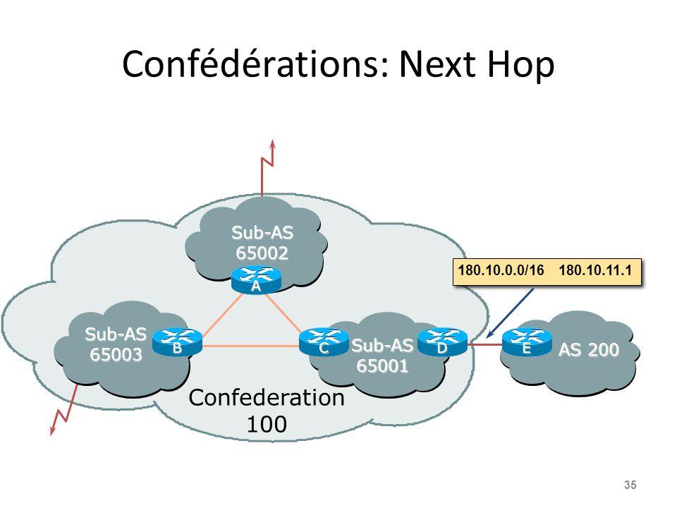 Confédérations: Next Hop 35 Sub-AS 65002 Sub-AS 65003 Sub-AS 65001 Confederation 100 AS 200 180.10.0.0/16180.10.11.1 A BCDE