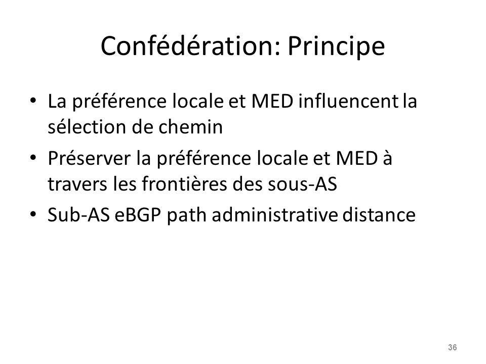 Confédération: Principe La préférence locale et MED influencent la sélection de chemin Préserver la préférence locale et MED à travers les frontières