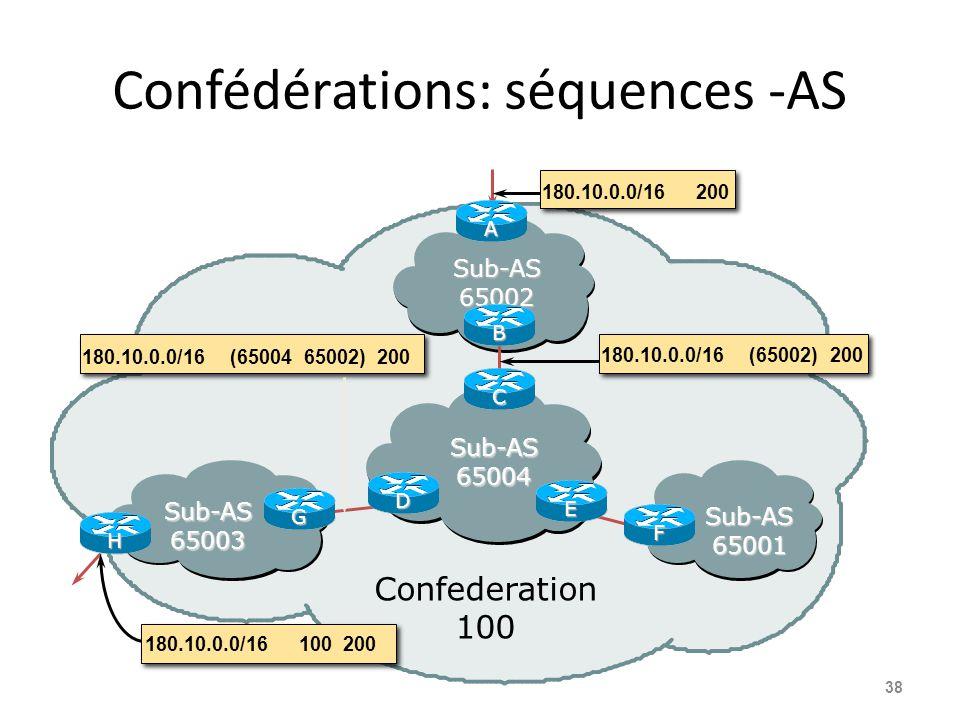 Confédérations: séquences -AS 38 Sub-AS 65002 Sub-AS 65003 Sub-AS 65001 Confederation 100 Sub-AS 65004 180.10.0.0/16 200 180.10.0.0/16 (65002) 200 180