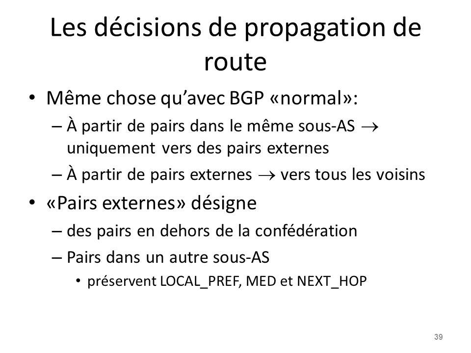Les décisions de propagation de route Même chose qu'avec BGP «normal»: – À partir de pairs dans le même sous-AS  uniquement vers des pairs externes –