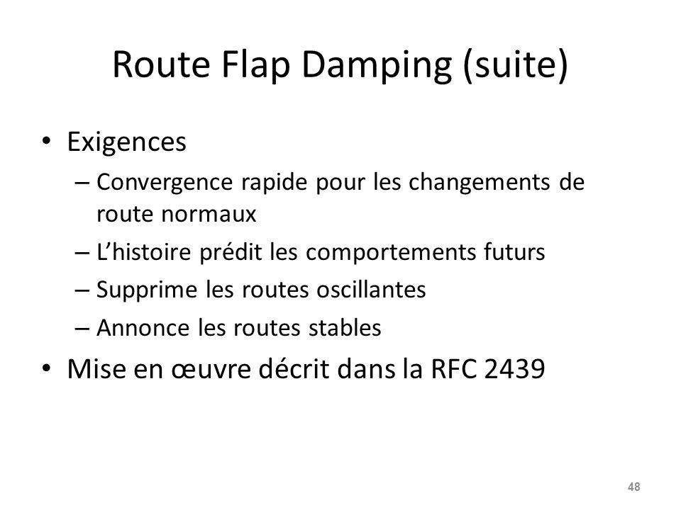 Route Flap Damping (suite) Exigences – Convergence rapide pour les changements de route normaux – L'histoire prédit les comportements futurs – Supprim