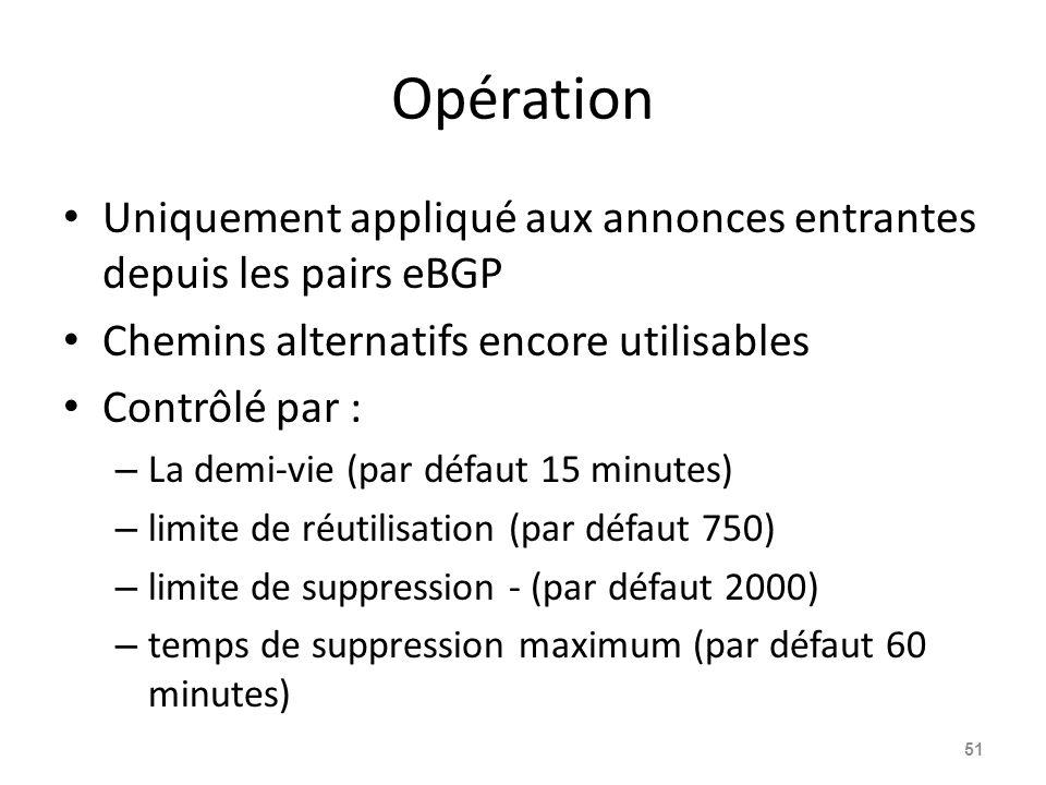 Opération Uniquement appliqué aux annonces entrantes depuis les pairs eBGP Chemins alternatifs encore utilisables Contrôlé par : – La demi-vie (par dé