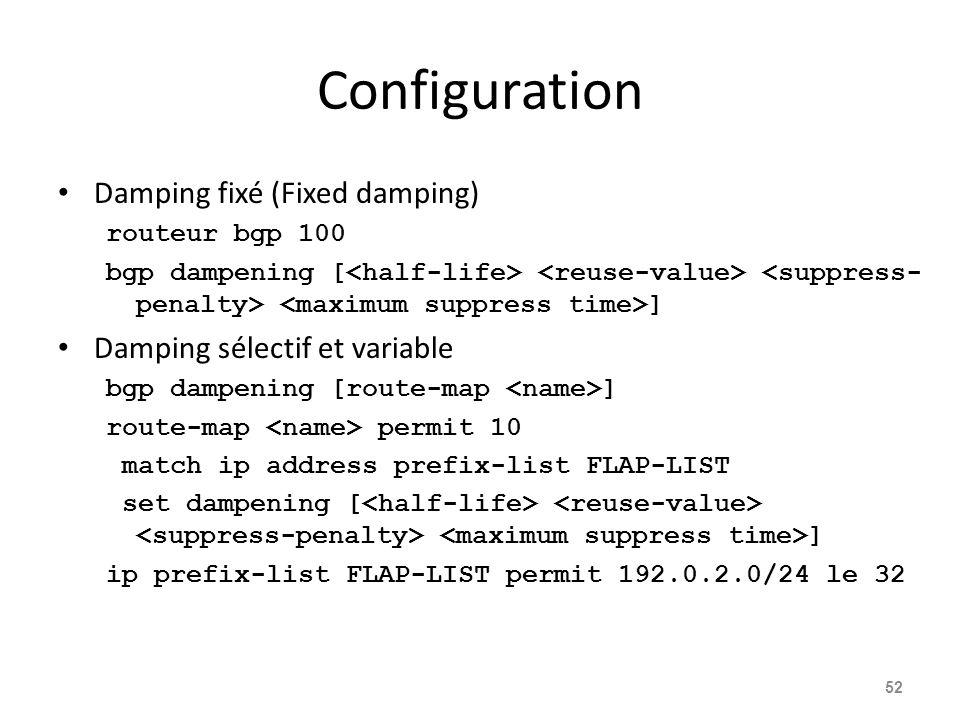 Configuration Damping fixé (Fixed damping) routeur bgp 100 bgp dampening [ ] Damping sélectif et variable bgp dampening [route-map ] route-map permit