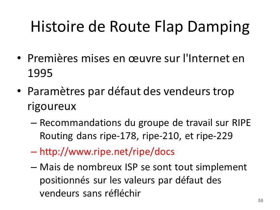 Histoire de Route Flap Damping Premières mises en œuvre sur l'Internet en 1995 Paramètres par défaut des vendeurs trop rigoureux – Recommandations du