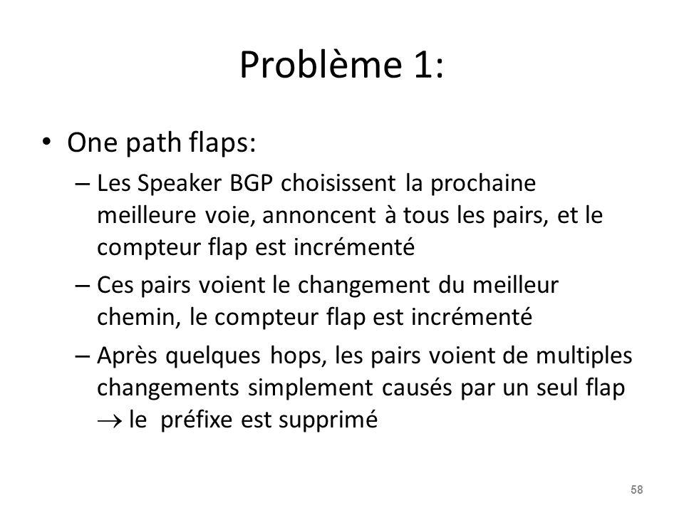 Problème 1: One path flaps: – Les Speaker BGP choisissent la prochaine meilleure voie, annoncent à tous les pairs, et le compteur flap est incrémenté