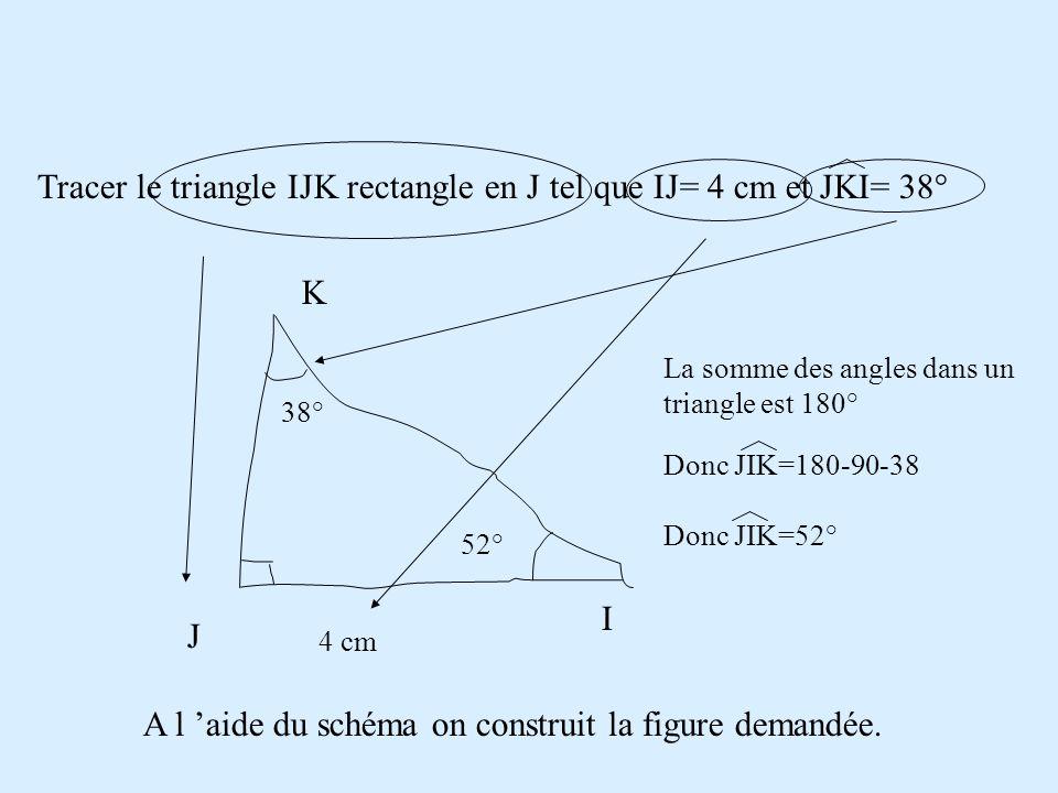 Tracer le triangle IJK rectangle en J tel que IJ= 4 cm et JKI= 38° J I K 4 cm A l 'aide du schéma on construit la figure demandée. 38° La somme des an