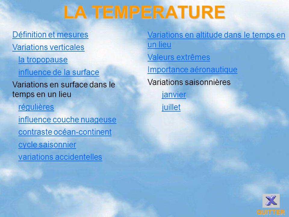 LA TEMPERATURE Définition et mesures Variations verticales la tropopause influence de la surface Variations en surface dans le temps en un lieu réguli