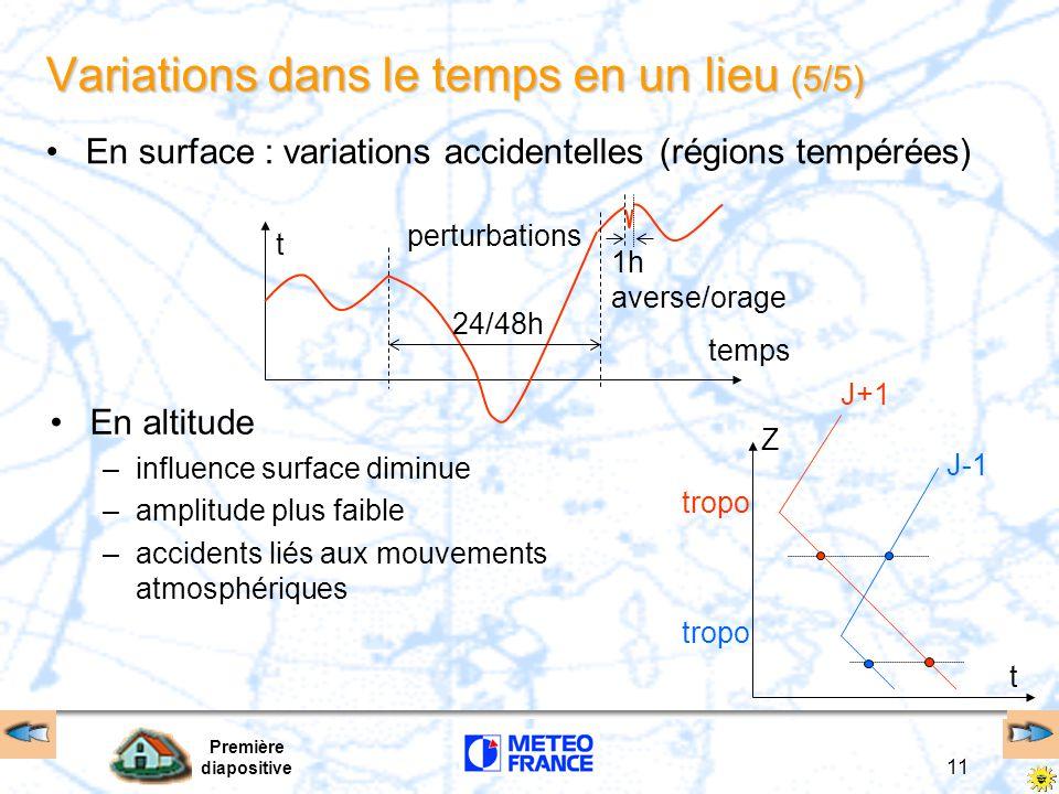 Première diapositive 11 t temps 24/48h 1h perturbations averse/orage Variations dans le temps en un lieu (5/5) En surface : variations accidentelles (
