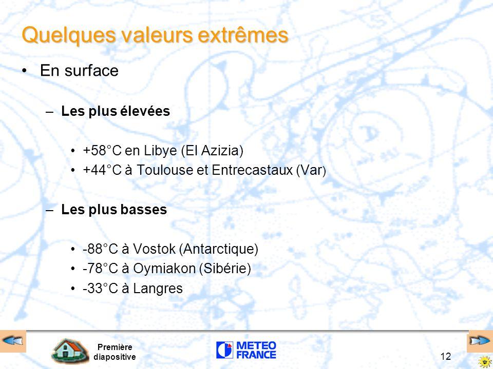 Première diapositive 12 Quelques valeurs extrêmes En surface –Les plus élevées +58°C en Libye (El Azizia) +44°C à Toulouse et Entrecastaux (Var ) –Les