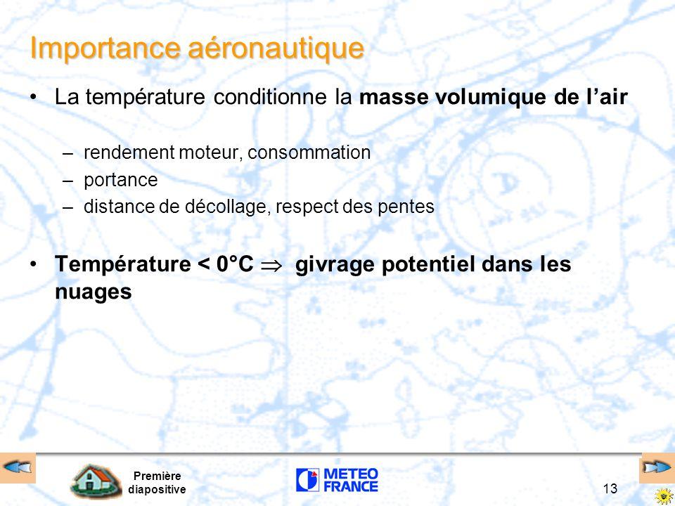 Première diapositive 13 Importance aéronautique La température conditionne la masse volumique de l'air –rendement moteur, consommation –portance –dist